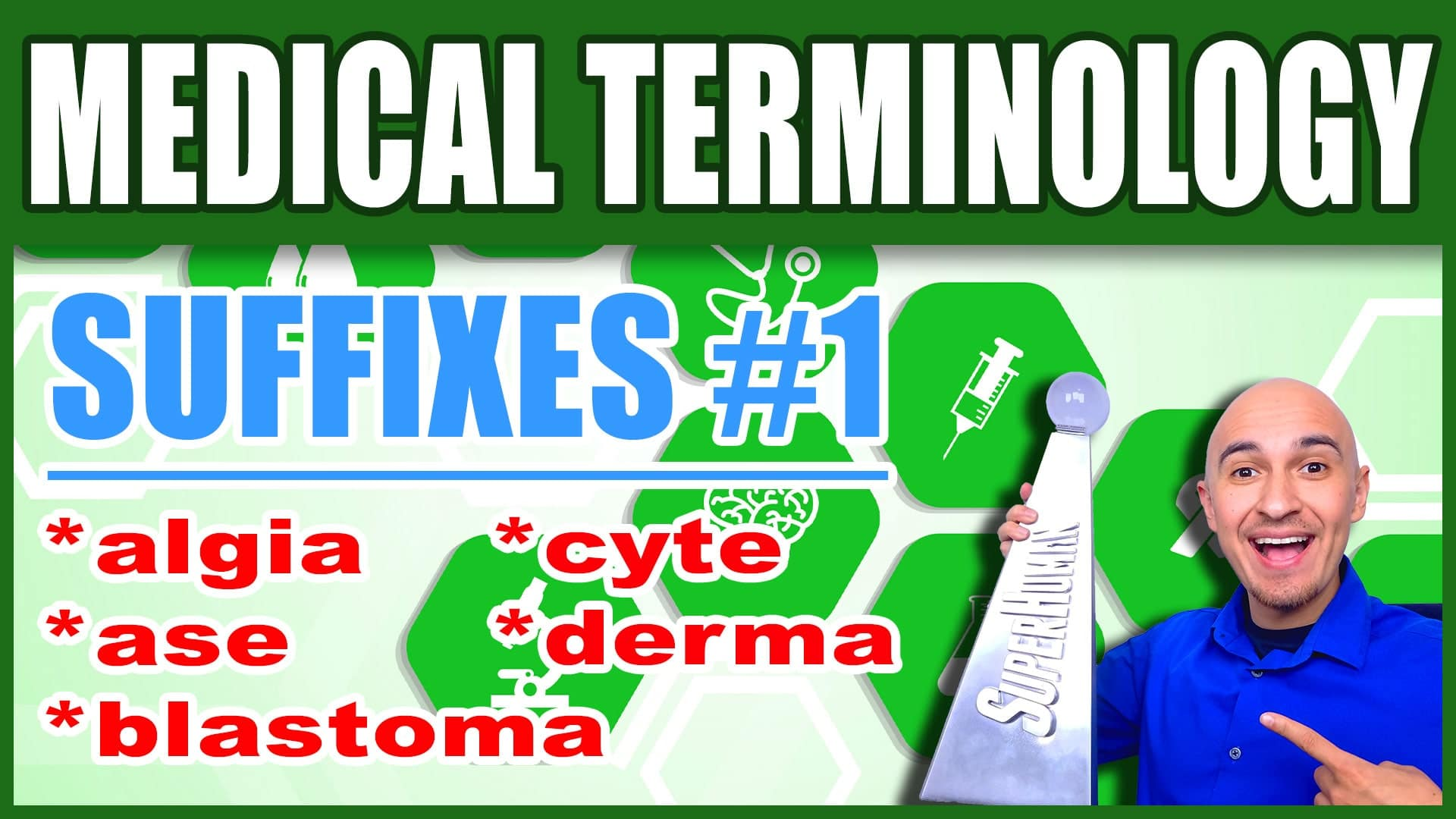 Medical Terminology suffixes 1-min